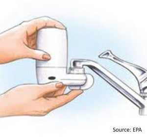 EPA Water Filter